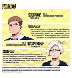 Anime Oc, Oc Manga, Anime Demon, Otaku Anime, Anime Guys, Kenma, He Is Able, Nina Dobrev, Character Outfits