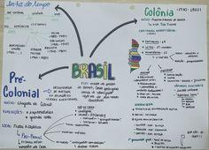 #Brasil #Colonial #resumo #historia