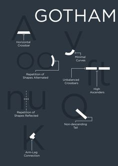 Gotham Typeface on Behance