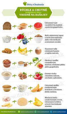 dieta k hubnuti