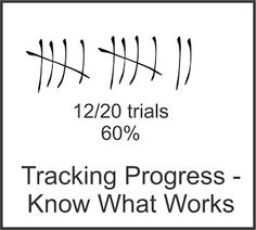 Know What Works - 6 Ways to Track Progress - Pinned by –I wish my school district did more of this data collection and let me read it. Please Visit for all our pediatric therapy pins Occupational Therapy Schools, Pediatric Occupational Therapy, Pediatric Ot, School Ot, School Social Work, School Forms, Speech Language Pathology, Speech And Language, Music Therapy