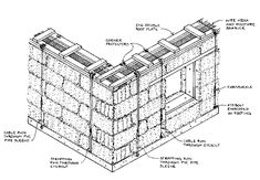 load bearing straw bale construction | Additional Straw Bale Details: