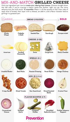 25 Ways to Make A Pretty Spectacular Grilled Cheese… Mix-and-Match Style! 25 Ways to Make A Pretty Spectacular Grilled Cheese… Mix-and-Match Style! Grill Cheese Sandwich Recipes, Cheese Recipes, Cooking Recipes, Healthy Recipes, Cheese Food, Cheese Plates, Burger Recipes, Tartiflette Recipe, Subway Sandwich
