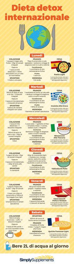 Depurarsi con gusto: dai nostri nutrizionisti, la dieta detox internazionale.
