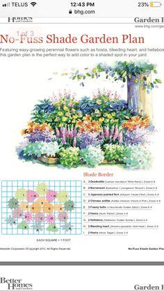 Cottage Garden Designs Affordable Methods - Früchte im Garten Flower Garden Plans, Perennial Garden Plans, Flower Garden Design, Shade Garden Plants, Garden Cottage, Front Yard Landscaping, Dream Garden, Garden Planning, Lawn And Garden