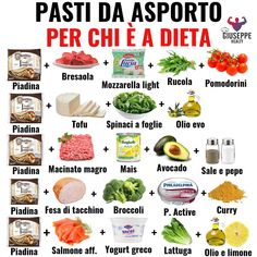 Handy nutrition post tip number 6619903186 to try now. Healthy Cooking, Healthy Life, Healthy Eating, Healthy Recipes, Food Calorie Chart, Autogenic Training, Tips Fitness, Sports Food, Gym Food