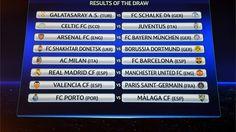 Sorteio dos mata-matas do torneio continental europeu coloca Manchester United contra Real Madrid e Barcelona contra Milan. FC Porto pega o Málaga e outros cinco confrontos apontam bastante equilíbrio