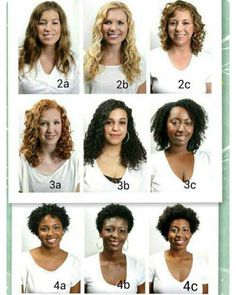 hair type chart by buzzfeed