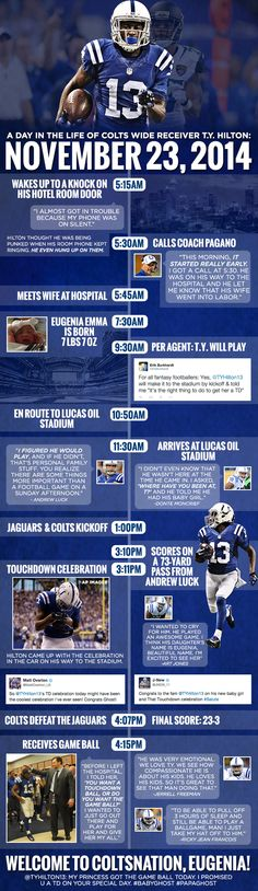 A Day in the Life of T.Y. Hilton