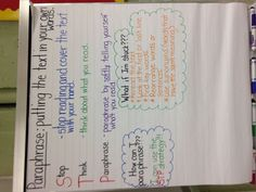 Anchor Chart Paraphrasing with STP. I used this for a mini-lesson for the fourth grade research project.