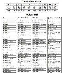 Prime Number Chart  Algebra    Number Chart Prime