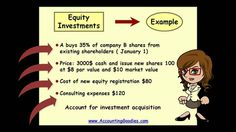 Advanced accounting video - Equity investments and their accounting More on http://www.accountinggoodies.com