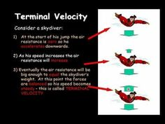 terminal velocity - YouTube