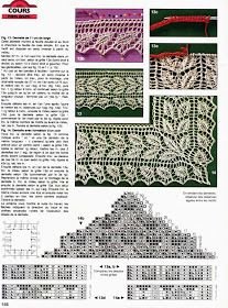 Crochet blanket edging pattern inspiration New ideas Lace Knitting Stitches, Lace Knitting Patterns, Knitting Charts, Lace Patterns, Knitting Designs, Knitting Yarn, Stitch Patterns, Tricot D'art, Peacock Crochet