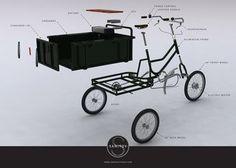 sanitov cargo bike