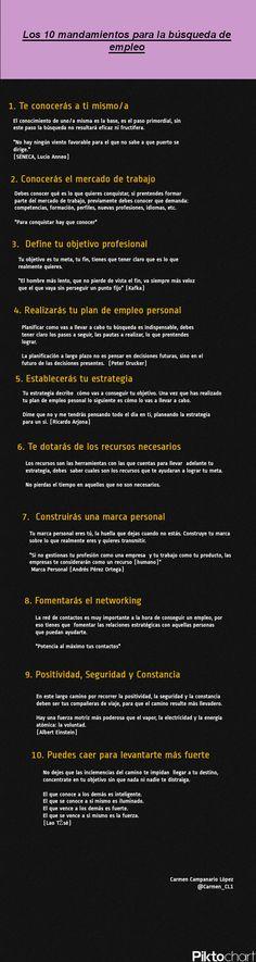 Cádiz Empleo: Los 10 mandamientos para la búsqueda de empleo.