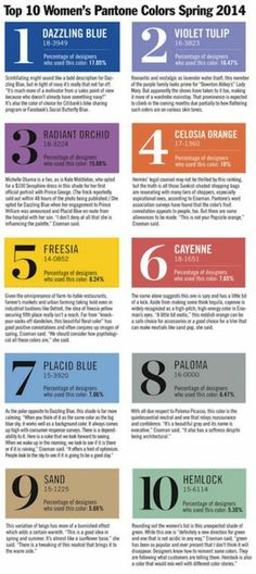 Pantone's top 10 colors for spring