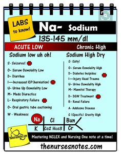 lab values diagrams electrolytes 1000 images about renal diet ideas on pinterest chronic  1000 images about renal diet ideas on pinterest chronic