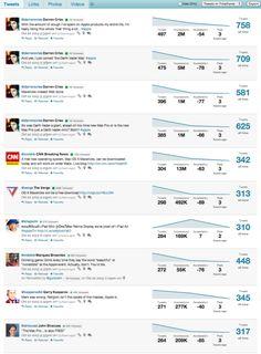 Top tweets on Apple's iPad event