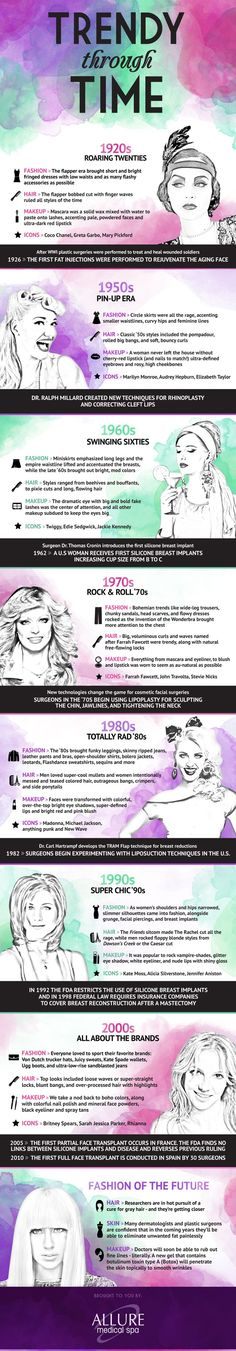 Women's Makeup And Fashion Style Through The Years