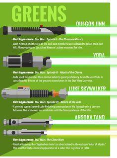 Confraria de Arton: Conheça todos os Sabres de Luz de Star Wars