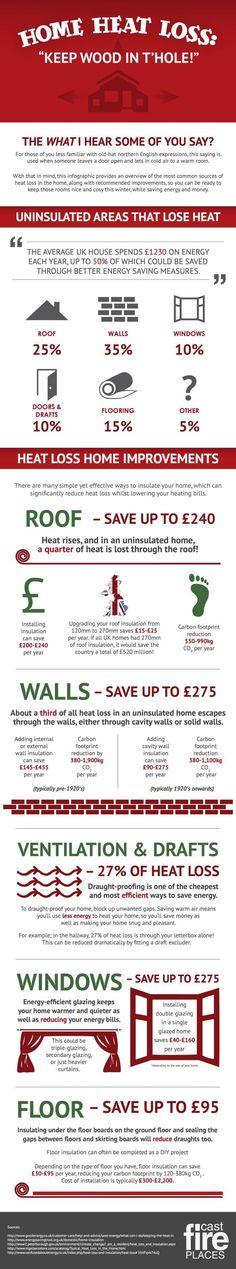 Energy Saving Hacks: How to Keep Your House Warm This Winter #HomeEnergySaving