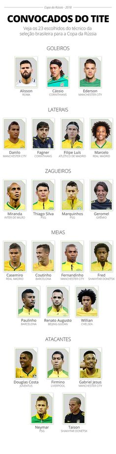 Escalação Seleção brasileira Copa do Mundo 2018 14/05/2018 – Copa do Mundo 2018