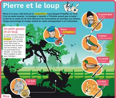 Educational infographic : Fiche exposés : Pierre et le loup Learn French, Learn English, Flags Europe, Fable, Cycle 3, Bee Theme, Teaching French, French Language, Book Authors