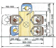 Nguyên lý thiết kế đồ gỗ và nội thất (Phần 2) Restaurant Seating, Rustic Restaurant, Restaurant Interior Design, Dining Table Sizes, Dining Table Dimensions, Metal Picnic Tables, Studio Apartment Floor Plans, Dining Area Design, Pallet Wall Decor