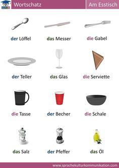 Wortschatz: Am Esstisch. Vocabulary: At the dining table. German Grammar, German Words, German Language Learning, Learn A New Language, Deutsch Language, Study German, Germany Language, French Language Lessons, Vocabulary Activities