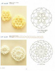 *El rincón de las Manualidades de Siry*: Flores en crochet