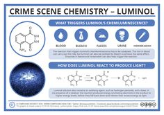 430 Best Chemistry images in 2019 | Chemistry, Teaching