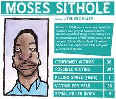 Moses Sithole