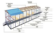 Buy XGZ commercial building products sandwich cement panel from Qingdao XGZ Steel Structure Co.,Ltd,Construction building materials Distributor online Service suppliers. Asile, Steel Frame House, Mansard Roof, Roof Panels, Qingdao, Steel Structure, Prefab Homes, Interior Walls, Building Materials
