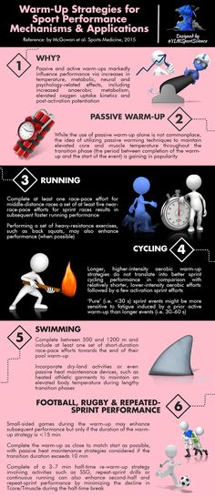#Basics | Warm-Up Strategies for Sport Performance | By @YLMSportScience