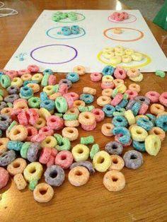 Fruit loop color code