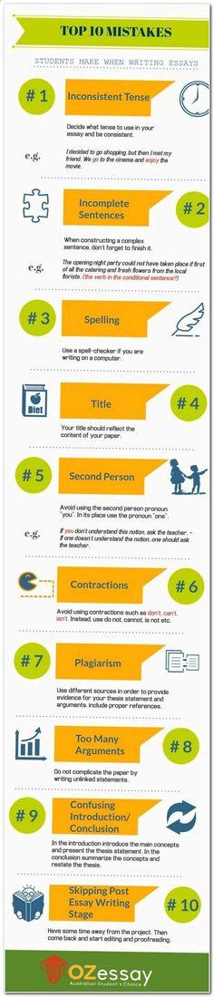 essay #essaywriting how to write a essay thesis, descriptive writing