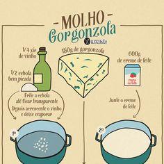 Infográfico receita de molho gorgonzola, receita para acompanhamento de vários pratos e é muito fácil e rápida de preparar. Ingredientes: creme de leite, queijo gorgonzola, cebola e vinho.