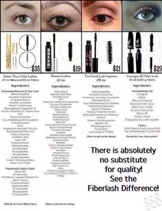 Know the facts #Younique #3D