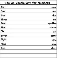 Italian Vocabulary Words for Numbers - Learn Italian