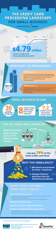 39 best small business images on pinterest medium medium length the credit card processing landscape for small business infographic colourmoves