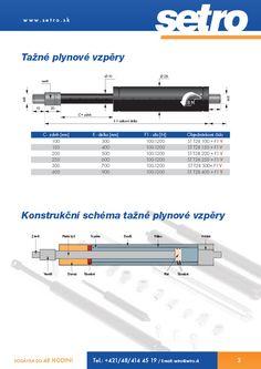 S tímhle bych se uměl pohrát :)    http://plynovevzpery.sk/cz/katalog-plynovych-pruzin/
