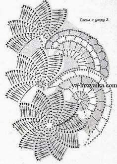 CROCHET : A beautiful shawl of mussels to enchant. Crochet Stitches Chart, Irish Crochet Patterns, Crochet Lace Edging, Crochet Borders, Freeform Crochet, Crochet Diagram, Crochet Art, Thread Crochet, Crochet Doilies