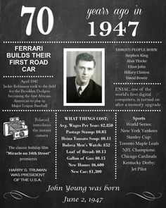 Personalized 70th Birthday Chalkboard Poster, 1947 Facts DIGITAL FILE