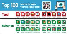Top 100 leerzame apps voor de basisschool – Versie 2018 – MeesterSander.nl
