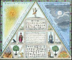 Alchemy art