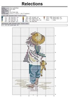 Follow chart to cross stitch this child at the beach.Makes a great portrait to frame.
