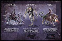 Monsters with their descriptions Alien Creatures, Fantasy Creatures, Mythical Creatures, Sea Creatures, African Mythology, Irish Mythology, Myths & Monsters, Cool Monsters, Chimera Mythology