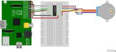 Raspberry Pi Schrittmotor Aufbau - ULN2003