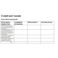 Gap analysis templates